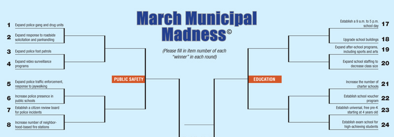 March Municipal Madness