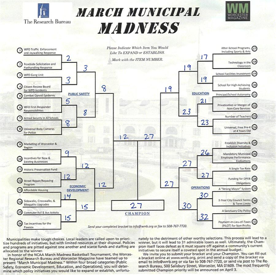 Municipal March Madness Winning Bracket